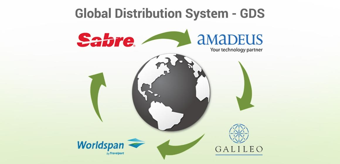 How Important Is Global Distribution System